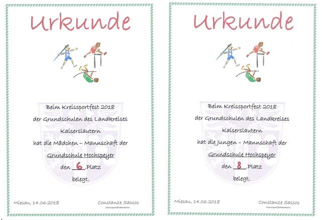 Kreissportfest2018_Urkunden